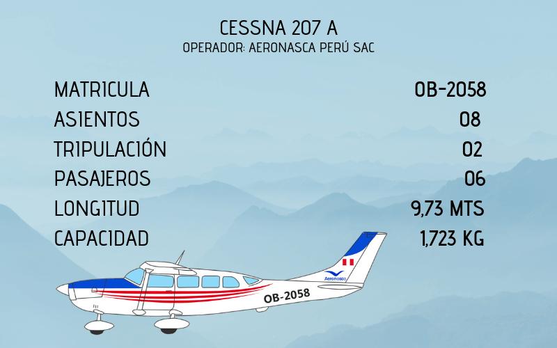 Nazca Peru Avioneta Aeronasca