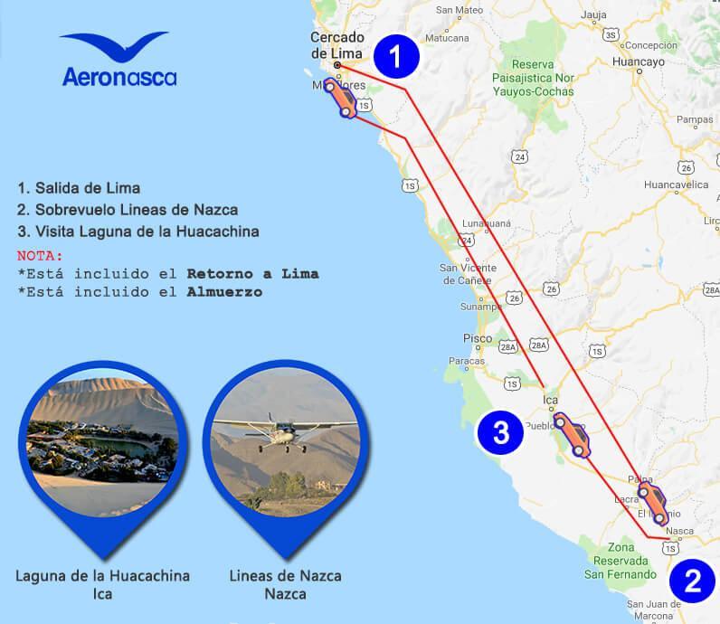Itinerario del Full Day